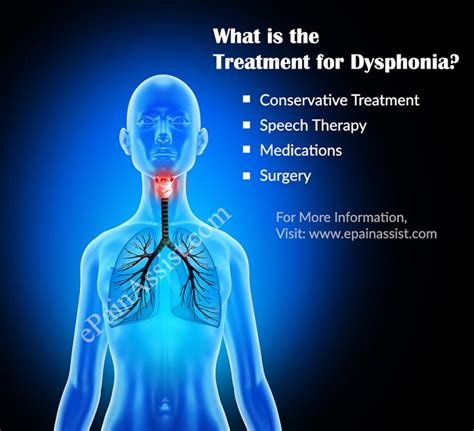 What is Dysphonia|Causes|Symptoms|Treatment