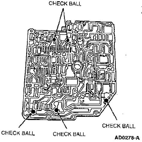 I misplaced a check ball in a 98 Taurus AX4N valve body