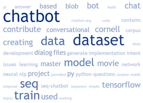 Bot Repository Datasets