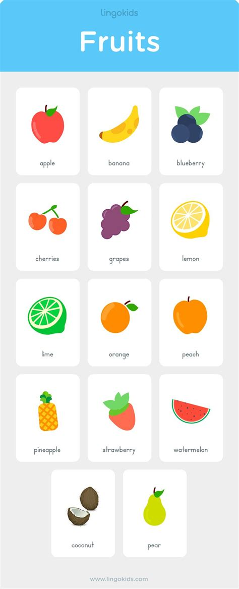 Fruits in English | Learning english for kids, Teach