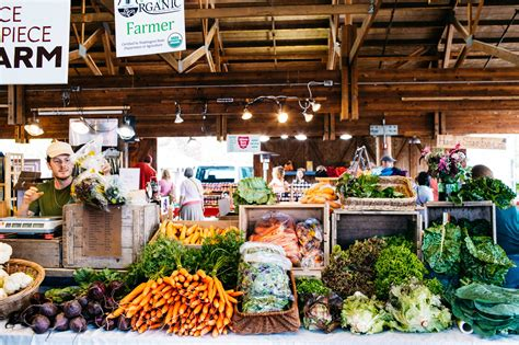 Olympia Farmers Market - Open During COVID-19 Response