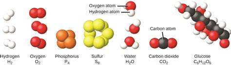 Phases and Classification of Matter · Chemistry
