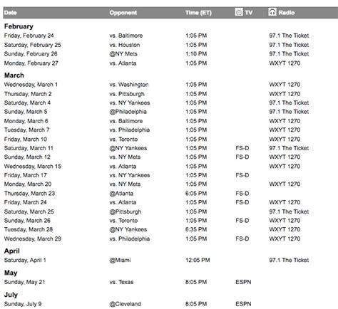 Detroit Tigers Spring Broadcast Schedule Posted - Spring